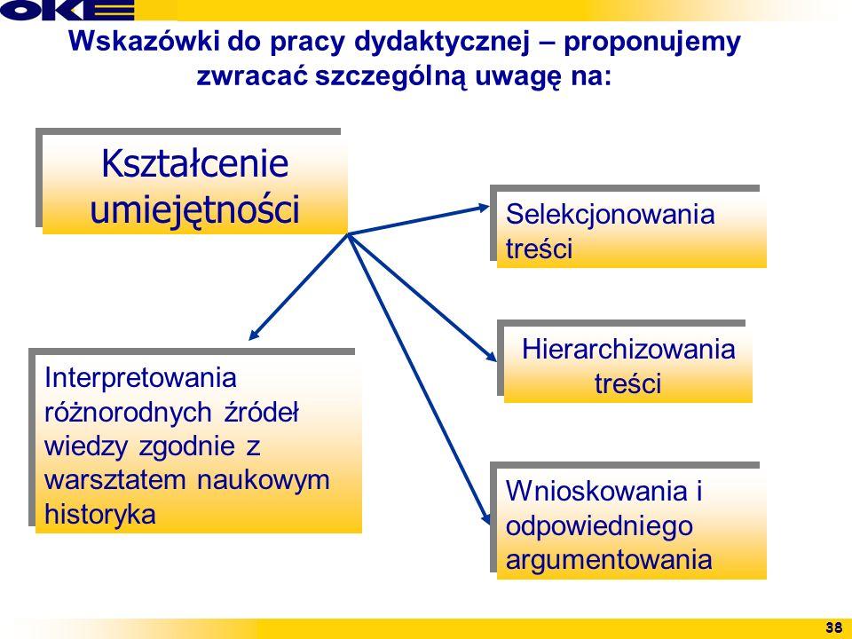 38 Wskazówki do pracy dydaktycznej – proponujemy zwracać szczególną uwagę na: Kształcenie umiejętności Selekcjonowania treści Hierarchizowania treści
