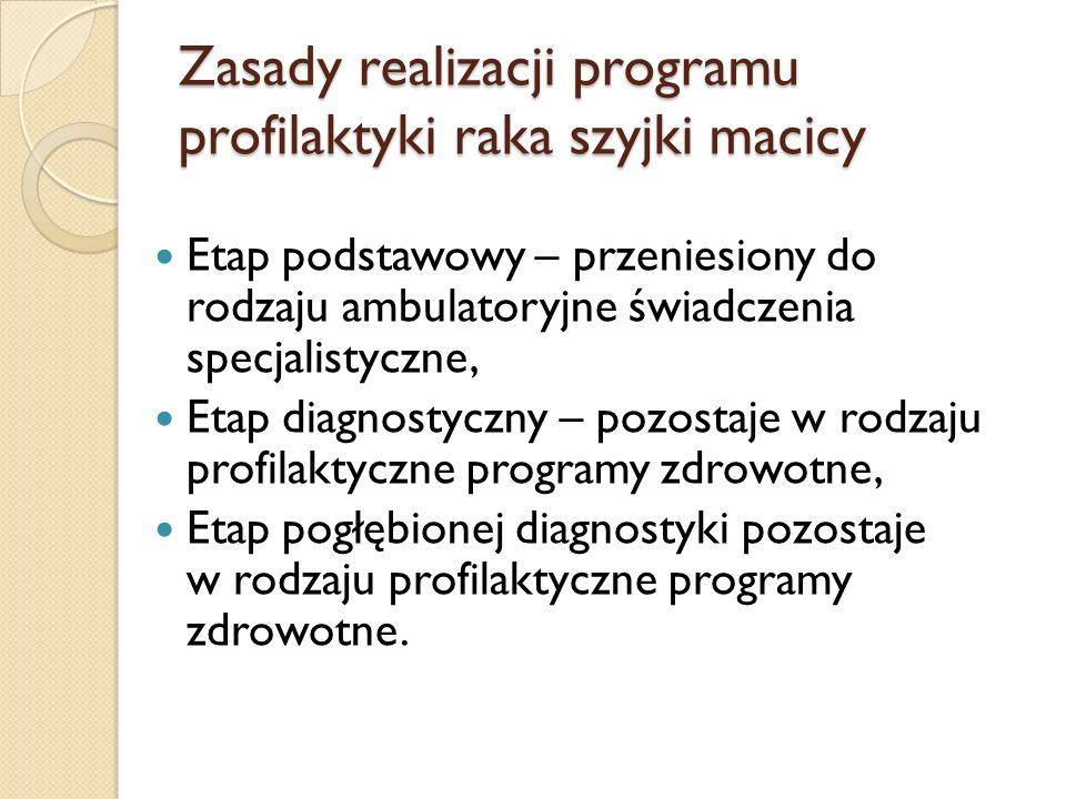 Zasady realizacji programu profilaktyki raka szyjki macicy Etap podstawowy – przeniesiony do rodzaju ambulatoryjne świadczenia specjalistyczne, Etap diagnostyczny – pozostaje w rodzaju profilaktyczne programy zdrowotne, Etap pogłębionej diagnostyki pozostaje w rodzaju profilaktyczne programy zdrowotne.