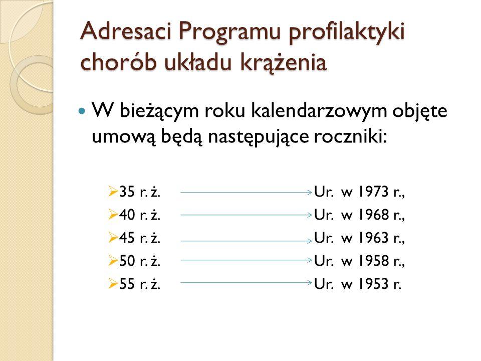 W bieżącym roku kalendarzowym objęte umową będą następujące roczniki: 35 r. ż. Ur. w 1973 r., 40 r. ż. Ur. w 1968 r., 45 r. ż. Ur. w 1963 r., 50 r. ż.