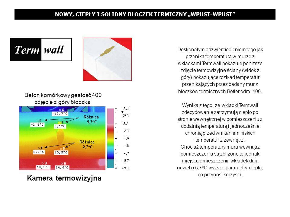 NOWY, CIEPŁY I SOLIDNY BLOCZEK TERMICZNY WPUST-WPUST Doskonałym odzwierciedleniem tego jak przenika temperatura w murze z wkładkami Termwall pokazuje