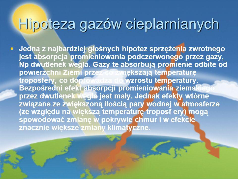 Hipoteza gazów cieplarnianych Jedną z najbardziej głośnych hipotez sprzężenia zwrotnego jest absorpcja promieniowania podczerwonego przez gazy, Np dwutlenek węgla.