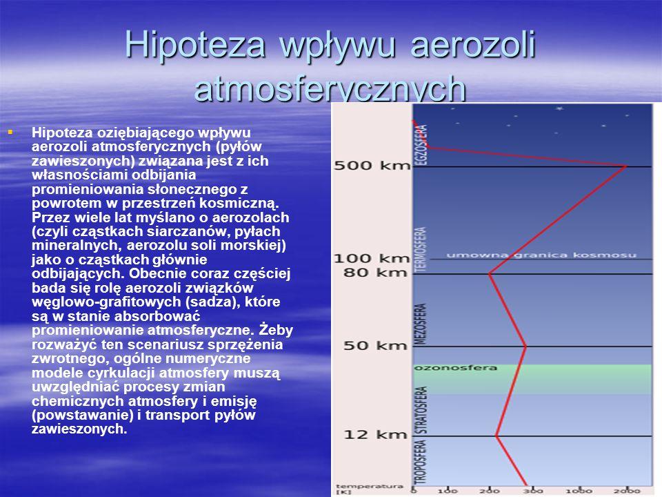 Hipoteza wpływu aerozoli atmosferycznych Hipoteza oziębiającego wpływu aerozoli atmosferycznych (pyłów zawieszonych) związana jest z ich własnościami odbijania promieniowania słonecznego z powrotem w przestrzeń kosmiczną.