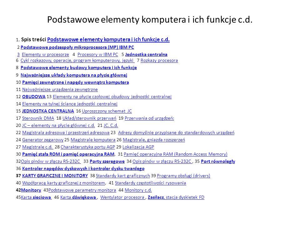 Podstawowe elementy komputera i ich funkcje c.d. 1. Spis treści Podstawowe elementy komputera i ich funkcje c.d.Podstawowe elementy komputera i ich fu