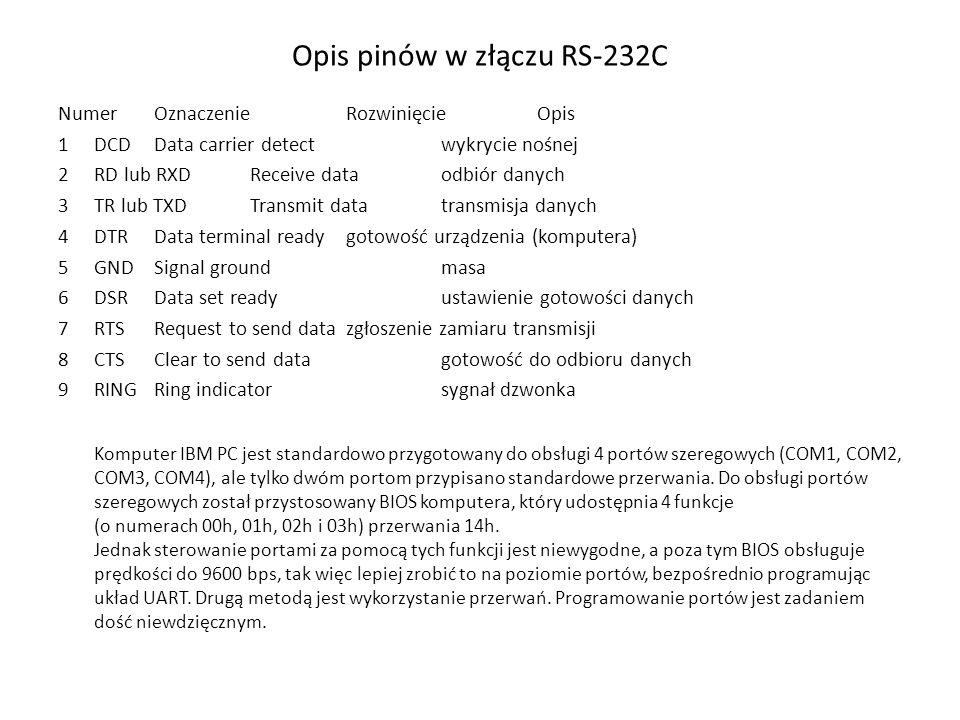 Opis pinów w złączu RS-232C NumerOznaczenie RozwinięcieOpis 1DCDData carrier detectwykrycie nośnej 2RD lub RXDReceive dataodbiór danych 3TR lub TXDTra
