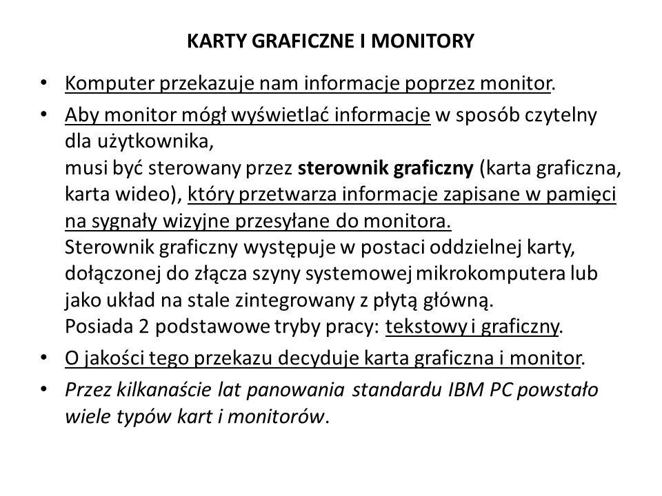KARTY GRAFICZNE I MONITORY Komputer przekazuje nam informacje poprzez monitor. Aby monitor mógł wyświetlać informacje w sposób czytelny dla użytkownik
