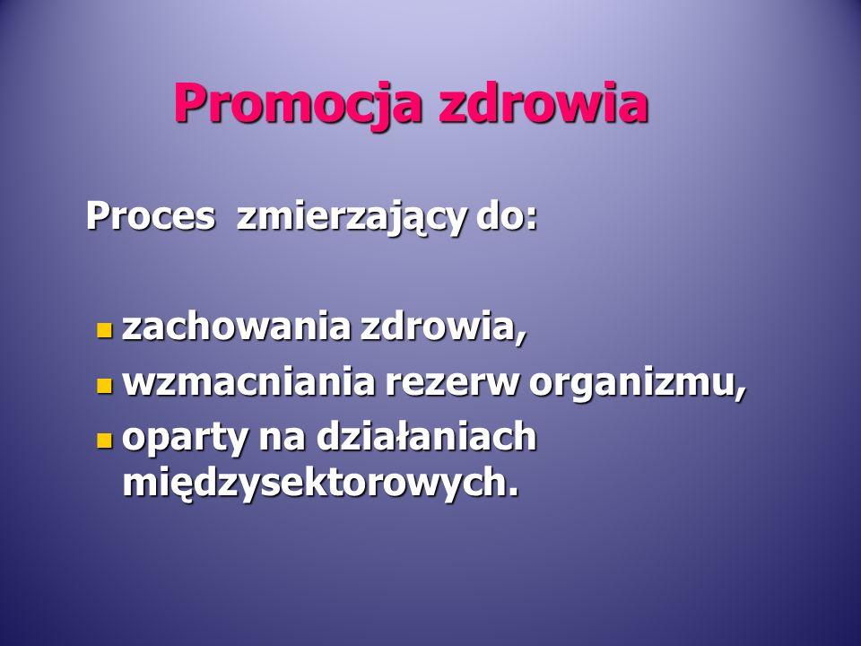 Proces zmierzający do: Proces zmierzający do: zachowania zdrowia, zachowania zdrowia, wzmacniania rezerw organizmu, wzmacniania rezerw organizmu, opar