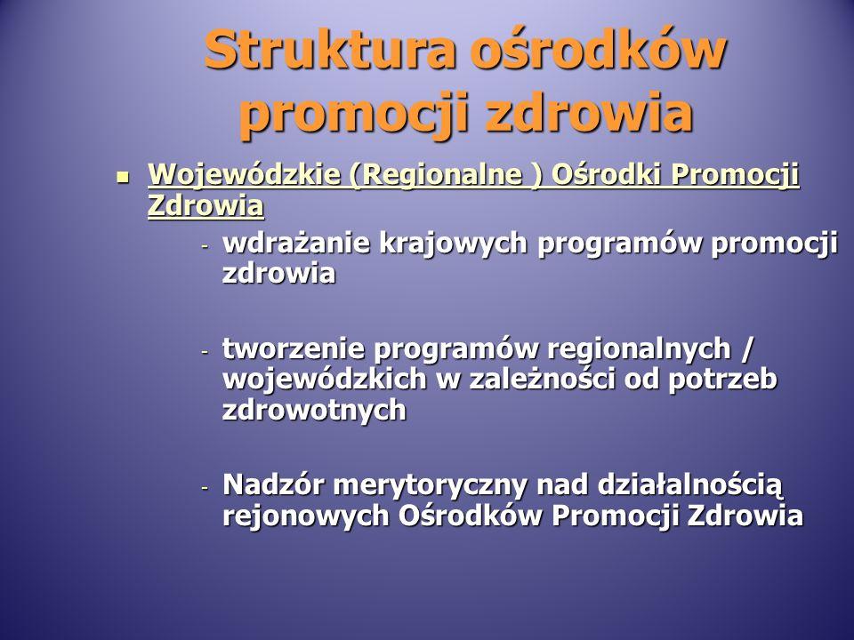 Struktura ośrodków promocji zdrowia Wojewódzkie (Regionalne ) Ośrodki Promocji Zdrowia Wojewódzkie (Regionalne ) Ośrodki Promocji Zdrowia - wdrażanie krajowych programów promocji zdrowia - tworzenie programów regionalnych / wojewódzkich w zależności od potrzeb zdrowotnych - Nadzór merytoryczny nad działalnością rejonowych Ośrodków Promocji Zdrowia