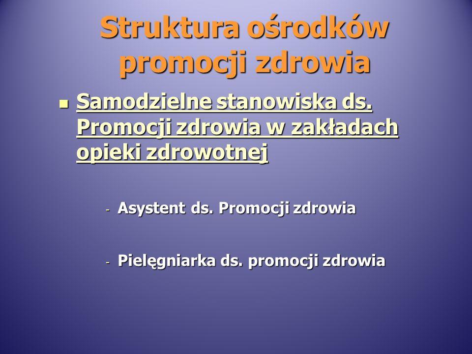 Struktura ośrodków promocji zdrowia Samodzielne stanowiska ds. Promocji zdrowia w zakładach opieki zdrowotnej Samodzielne stanowiska ds. Promocji zdro