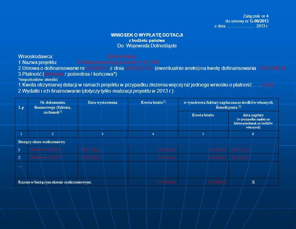 Wnioskodawca:Gmina Kalisz 1.Nazwa projektu: Przebudowa drogi gminnej nr 11123D 2.Umowa o dofinansowanie nr G-00/2013 z dnia 08.05.2013r., (ewentualnie aneks) na kwotę dofinansowania 1 283 000 zł 3.Płatność (pierwsza / pośrednia / końcowa*) *niepotrzebne skreślić 1.Kwota otrzymanej dotacji w ramach projektu w przypadku złożenia więcej niż jednego wniosku o płatność ……00 zł.