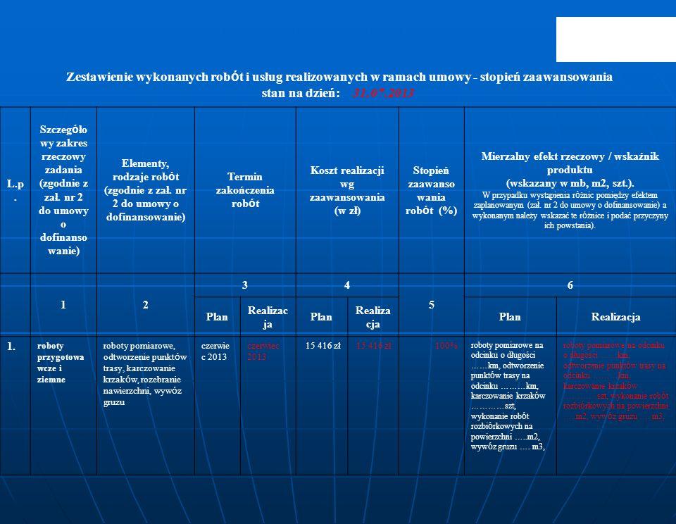 Zestawienie wykonanych robót i usług realizowanych w ramach umowy - stopień zaawansowania stan na dzień: 31.07.2013 L.p.