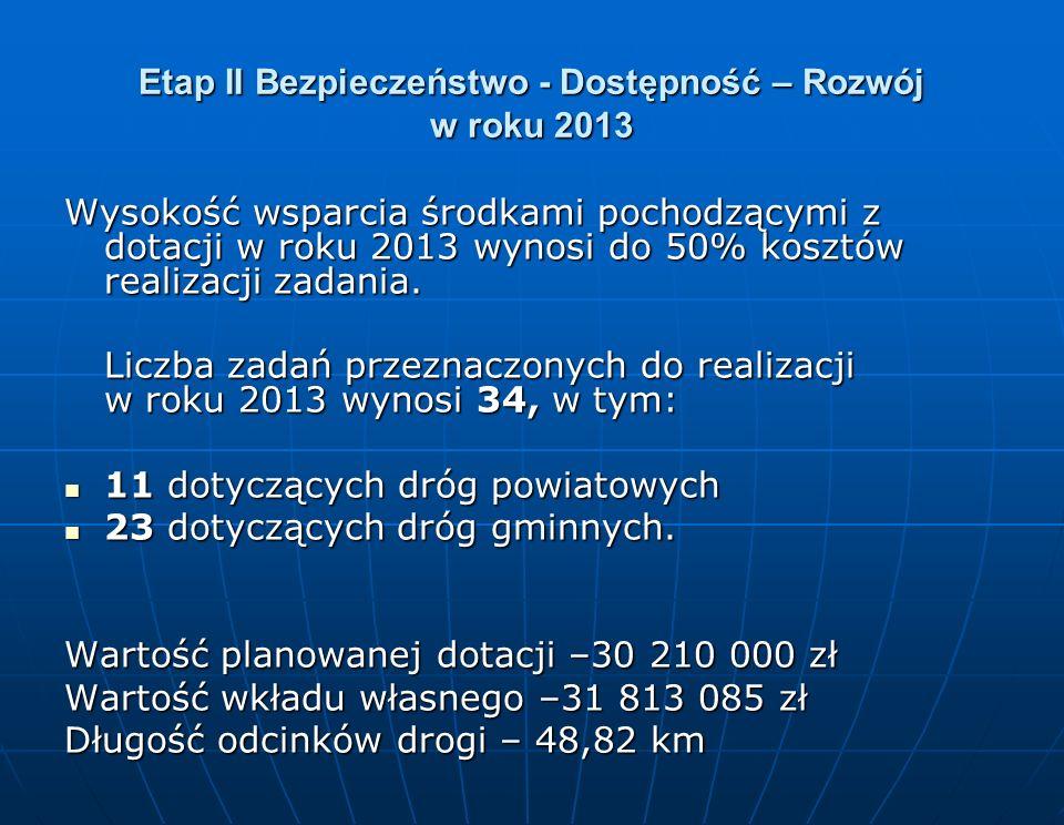 Etap II Bezpieczeństwo - Dostępność – Rozwój w roku 2013 Wysokość wsparcia środkami pochodzącymi z dotacji w roku 2013 wynosi do 50% kosztów realizacji zadania.