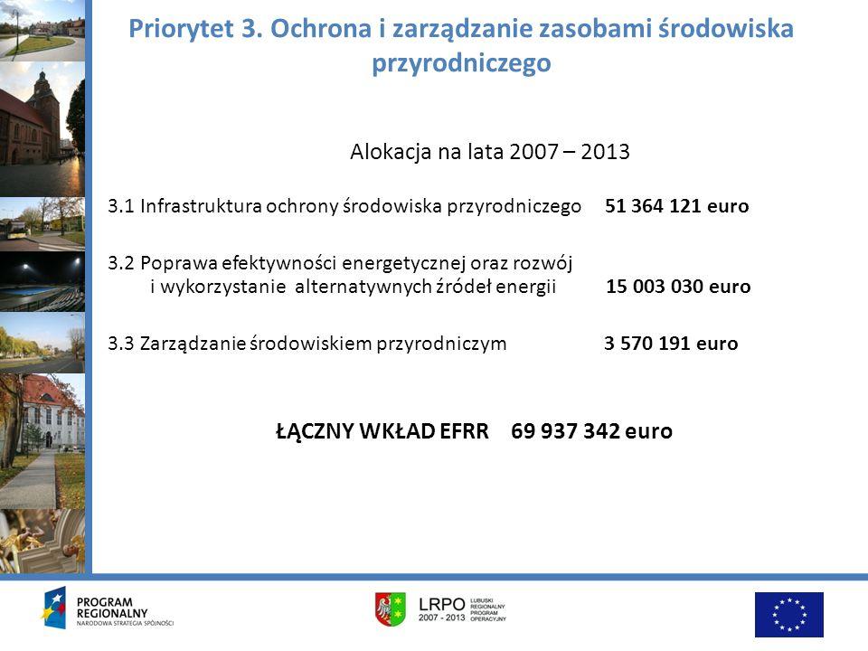 Priorytet 3. Ochrona i zarządzanie zasobami środowiska przyrodniczego Alokacja na lata 2007 – 2013 3.1 Infrastruktura ochrony środowiska przyrodniczeg