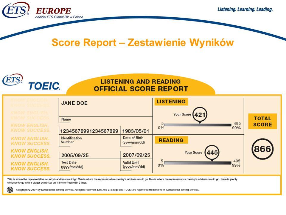 > Score Report – Zestawienie Wyników
