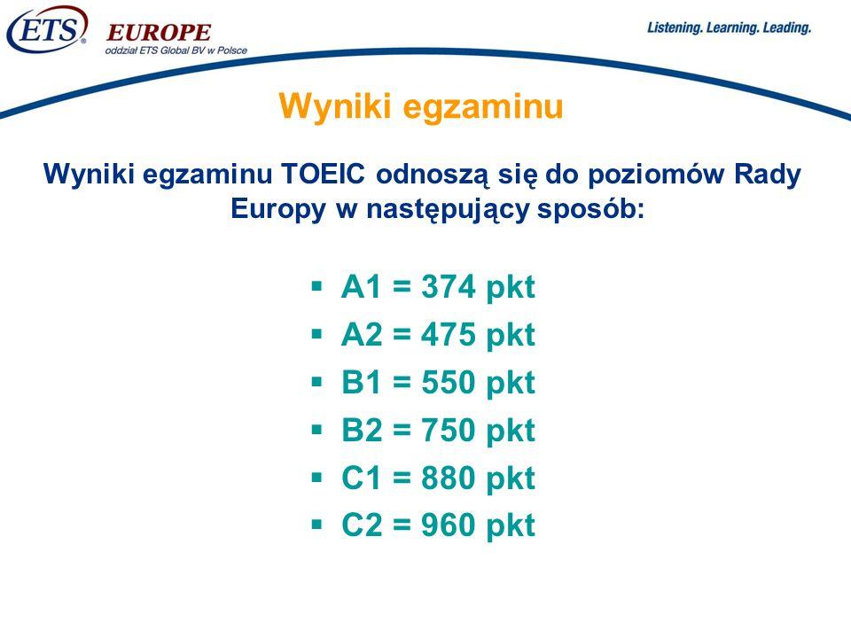 > Wyniki egzaminu Wyniki egzaminu TOEIC odnoszą się do poziomów Rady Europy w następujący sposób: A1 = 374 pkt A2 = 475 pkt B1 = 550 pkt B2 = 750 pkt C1 = 880 pkt C2 = 960 pkt