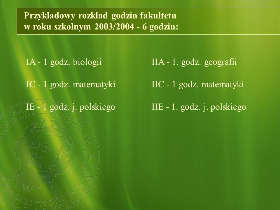 Przykładowy rozkład godzin fakultetu w roku szkolnym 2003/2004 - 6 godzin: IA - 1 godz. biologii IC - 1 godz. matematyki IE - 1 godz. j. polskiego IIA