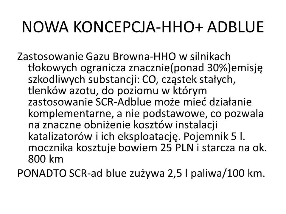 NOWA KONCEPCJA-HHO+ ADBLUE Zastosowanie Gazu Browna-HHO w silnikach tłokowych ogranicza znacznie(ponad 30%)emisję szkodliwych substancji: CO, cząstek