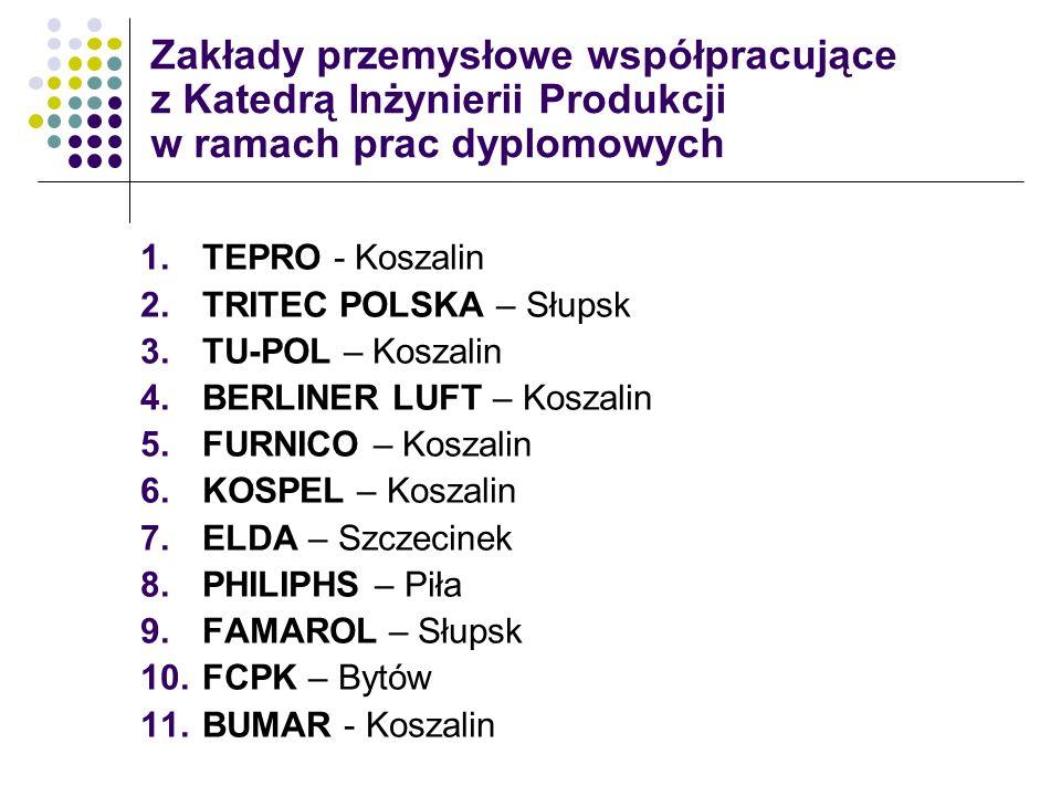 Zakłady przemysłowe współpracujące z Katedrą Inżynierii Produkcji w ramach prac dyplomowych 1.TEPRO - Koszalin 2.TRITEC POLSKA – Słupsk 3.TU-POL – Kos
