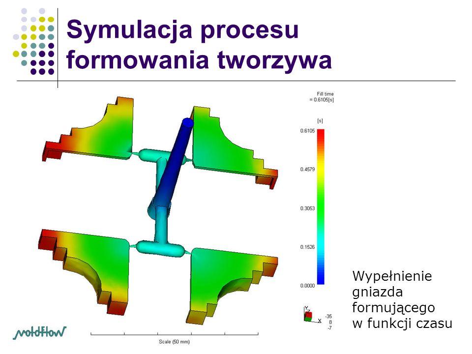 Wypełnienie gniazda formującego w funkcji czasu Symulacja procesu formowania tworzywa
