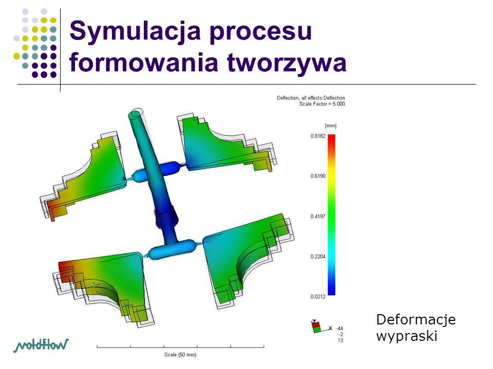 Deformacje wypraski Symulacja procesu formowania tworzywa