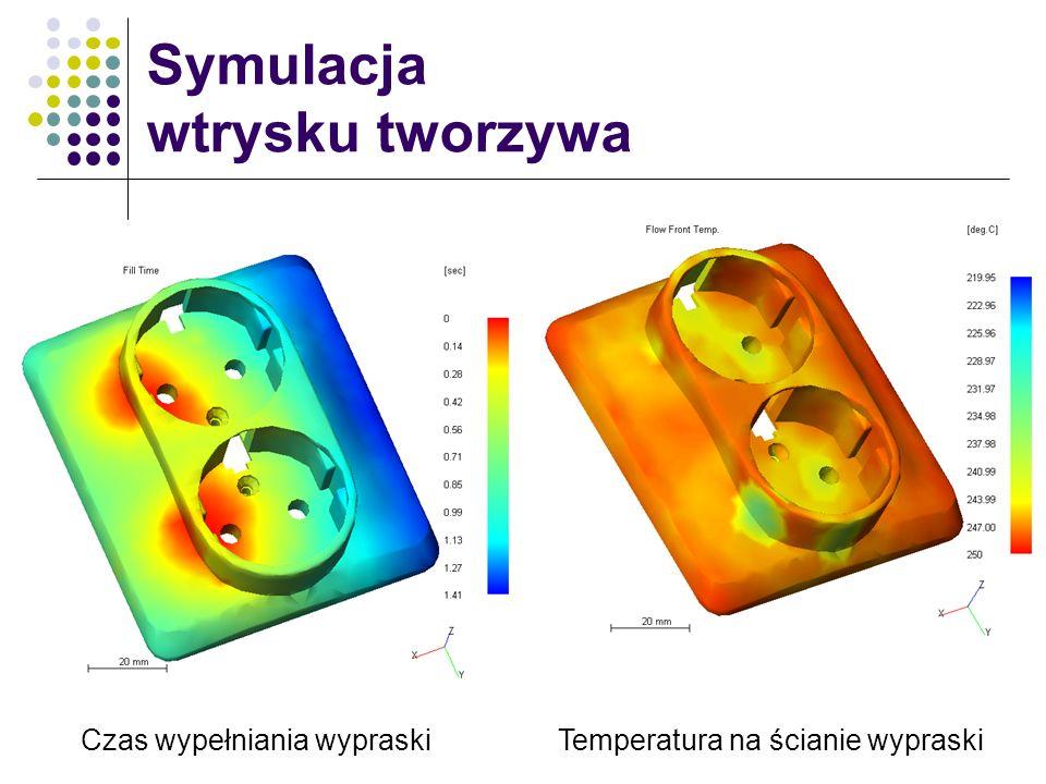 Czas wypełniania wypraskiTemperatura na ścianie wypraski Symulacja wtrysku tworzywa