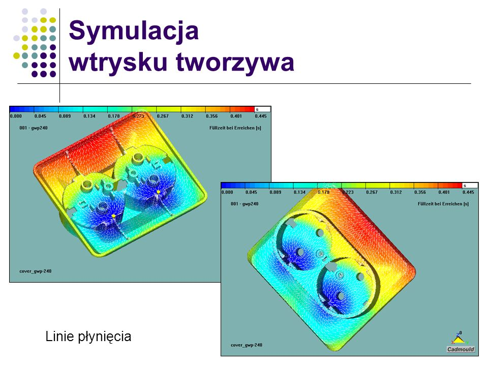 Linie płynięcia Symulacja wtrysku tworzywa