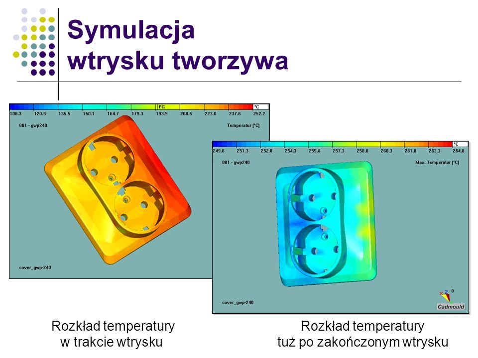 Rozkład temperatury w trakcie wtrysku Rozkład temperatury tuż po zakończonym wtrysku Symulacja wtrysku tworzywa