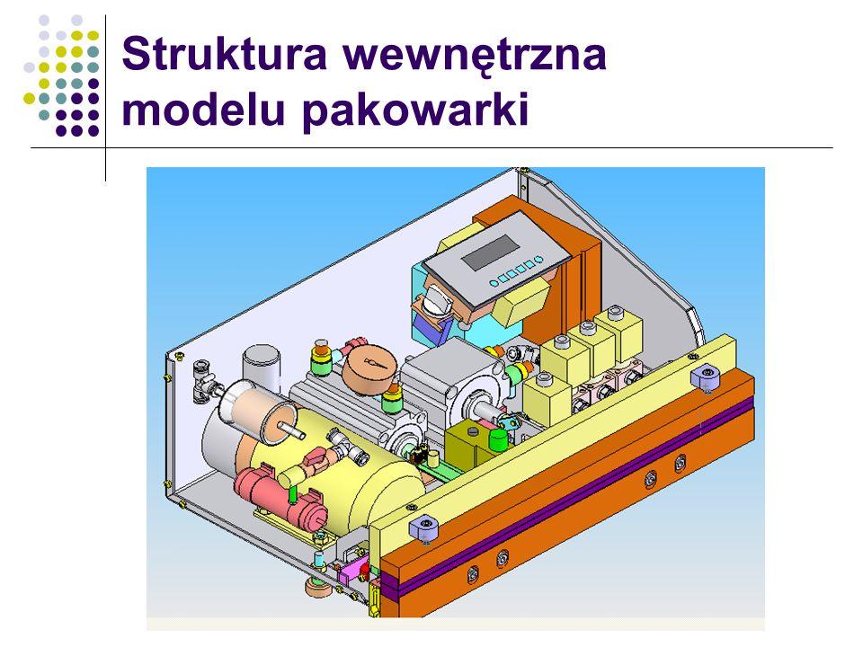 Struktura wewnętrzna modelu pakowarki