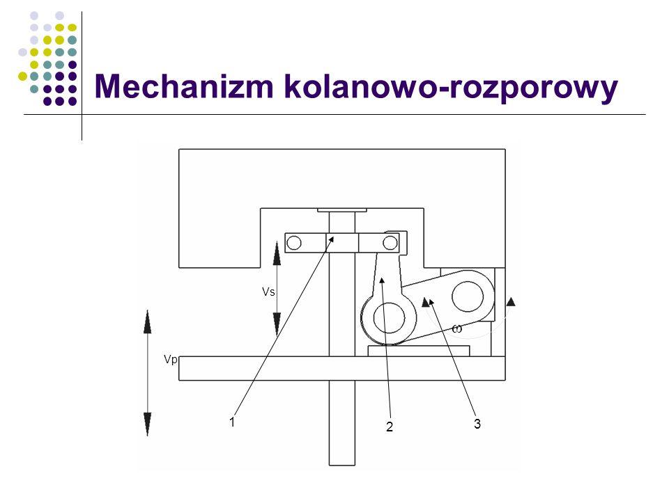 Mechanizm kolanowo-rozporowy Vs Vp ω 1 2 3