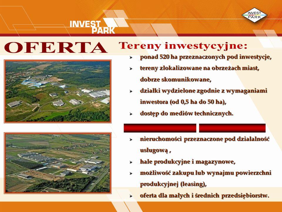ponad 520 ha przeznaczonych pod inwestycje, ponad 520 ha przeznaczonych pod inwestycje, tereny zlokalizowane na obrzeżach miast, dobrze skomunikowane, tereny zlokalizowane na obrzeżach miast, dobrze skomunikowane, działki wydzielone zgodnie z wymaganiami inwestora (od 0,5 ha do 50 ha), działki wydzielone zgodnie z wymaganiami inwestora (od 0,5 ha do 50 ha), dostęp do mediów technicznych.