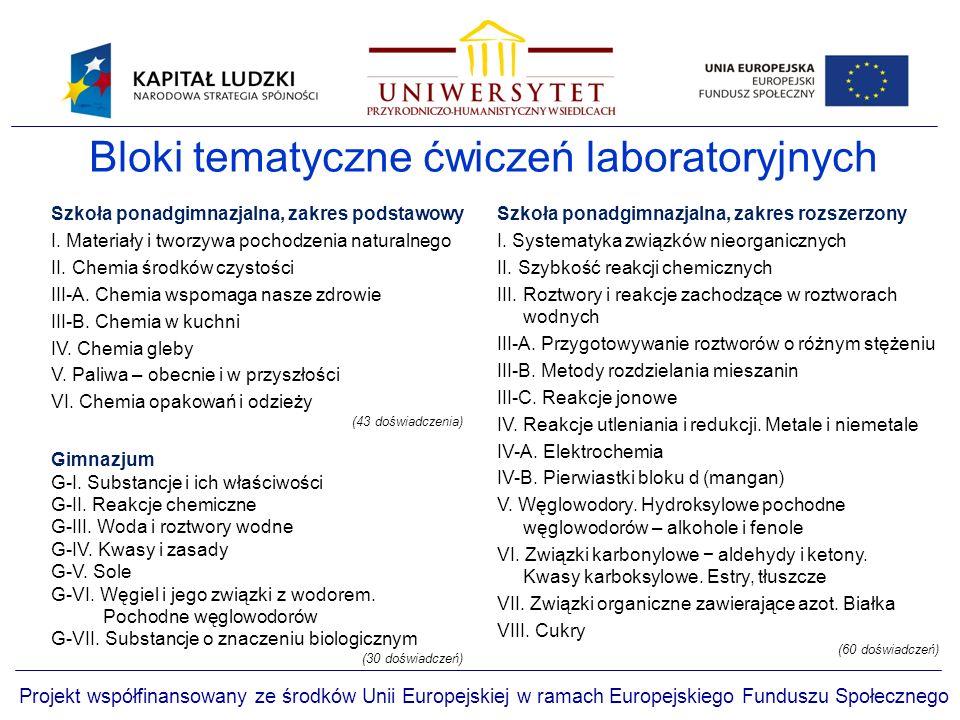 Projekt współfinansowany ze środków Unii Europejskiej w ramach Europejskiego Funduszu Społecznego Szkoła ponadgimnazjalna, zakres podstawowy I.