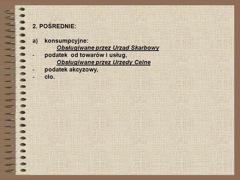 2. POŚREDNIE: a)konsumpcyjne: Obsługiwane przez Urząd Skarbowy -podatek od towarów i usług, Obsługiwane przez Urzędy Celne -podatek akcyzowy, -cło.