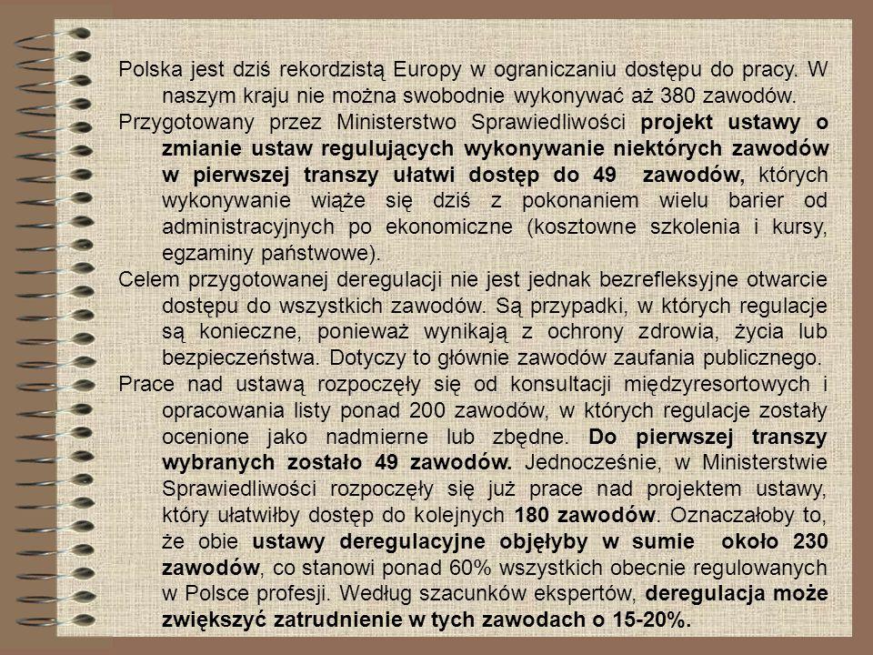 Polska jest dziś rekordzistą Europy w ograniczaniu dostępu do pracy. W naszym kraju nie można swobodnie wykonywać aż 380 zawodów. Przygotowany przez M