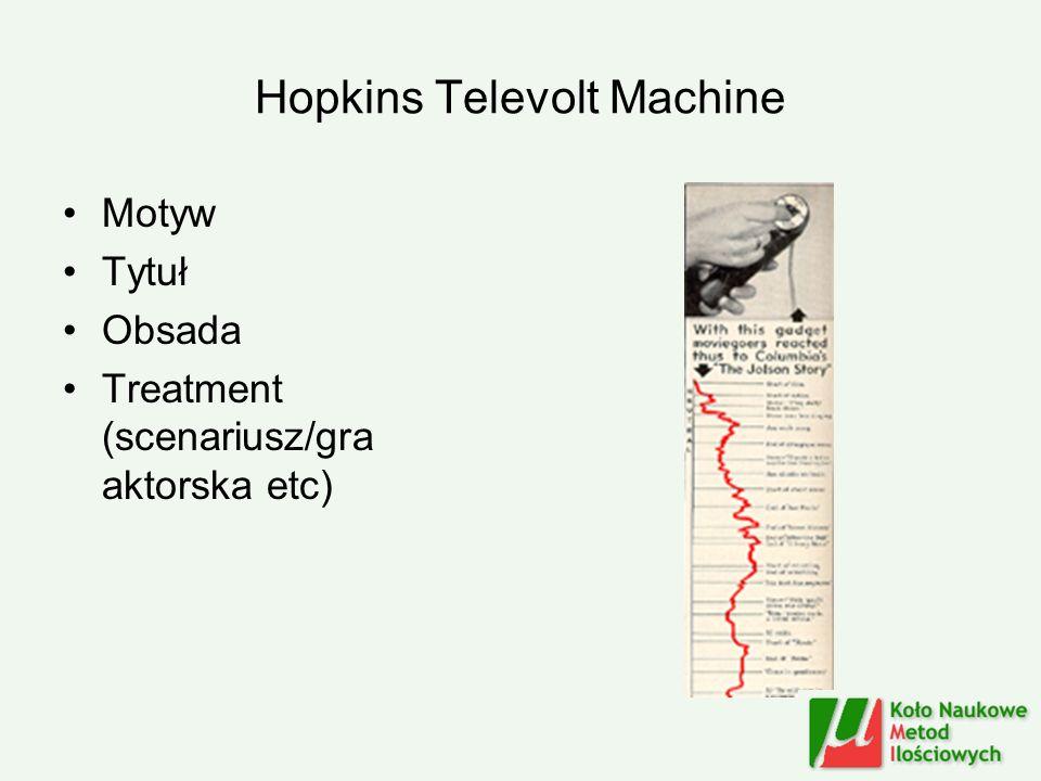 Hopkins Televolt Machine Motyw Tytuł Obsada Treatment (scenariusz/gra aktorska etc)