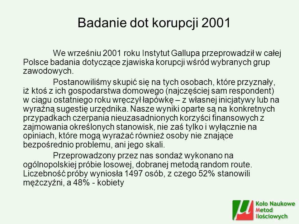 Badanie dot korupcji 2001 We wrześniu 2001 roku Instytut Gallupa przeprowadził w całej Polsce badania dotyczące zjawiska korupcji wśród wybranych grup
