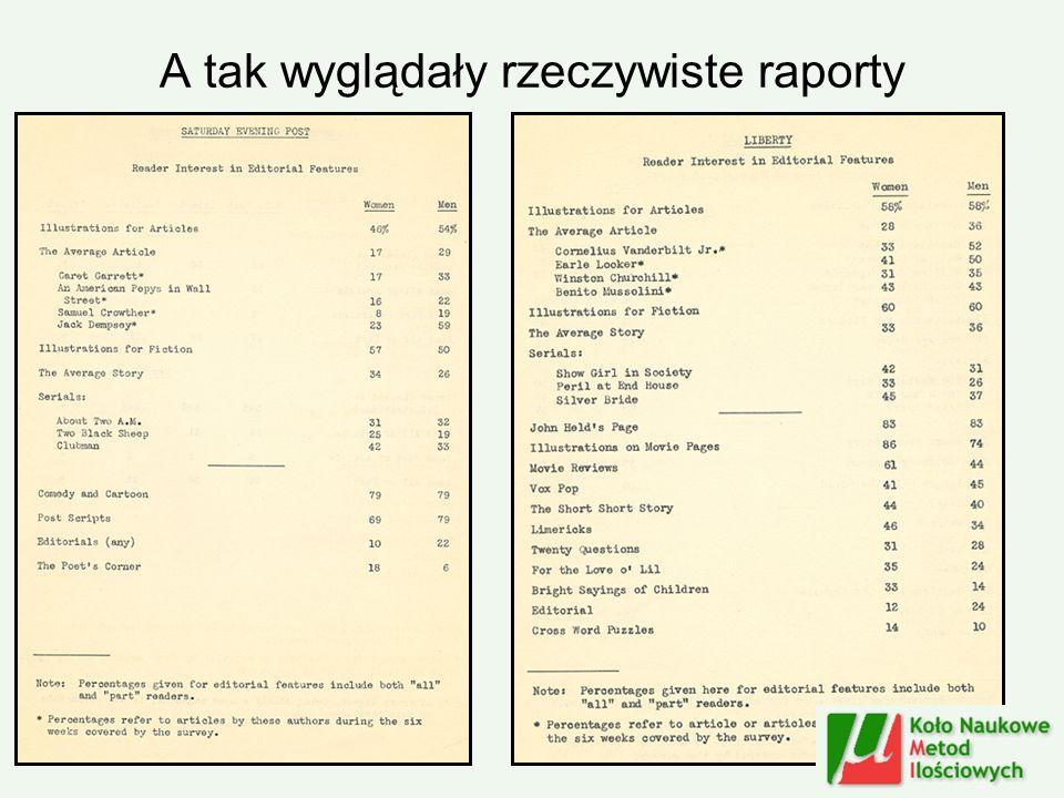 A tak wyglądały rzeczywiste raporty