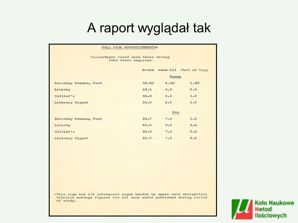 A raport wyglądał tak