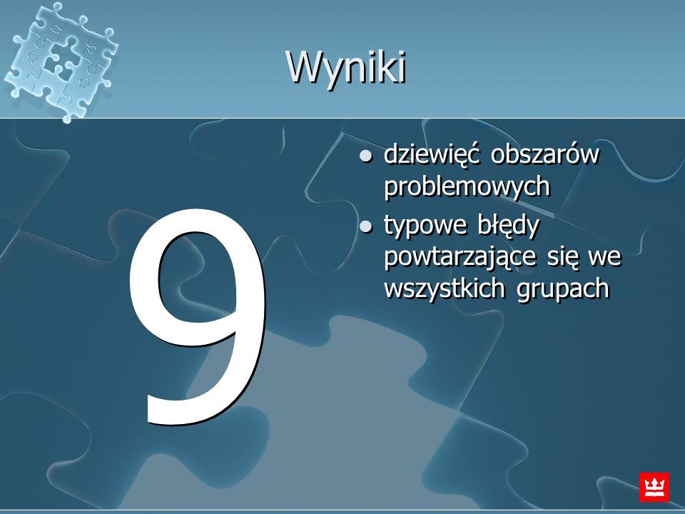 Wyniki 9 9 dziewięć obszarów problemowych typowe błędy powtarzające się we wszystkich grupach