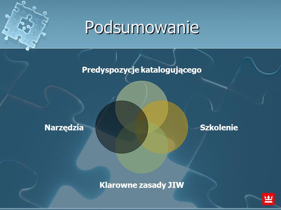 Podsumowanie Predyspozycje katalogującego Szkolenie Klarowne zasady JIW Narzędzia