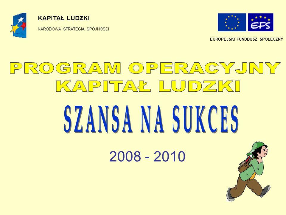 KAPITAŁ LUDZKI NARODOWA STRATEGIA SPÓJNOŚCI EUROPEJSKI FUNDDUSZ SPOŁECZNY 2008 - 2010