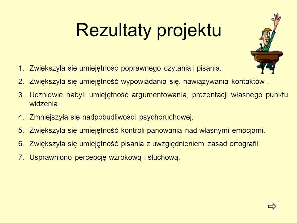 Rezultaty projektu 1.Zwiększyła się umiejętność poprawnego czytania i pisania. 2.Zwiększyła się umiejętność wypowiadania się, nawiązywania kontaktów.
