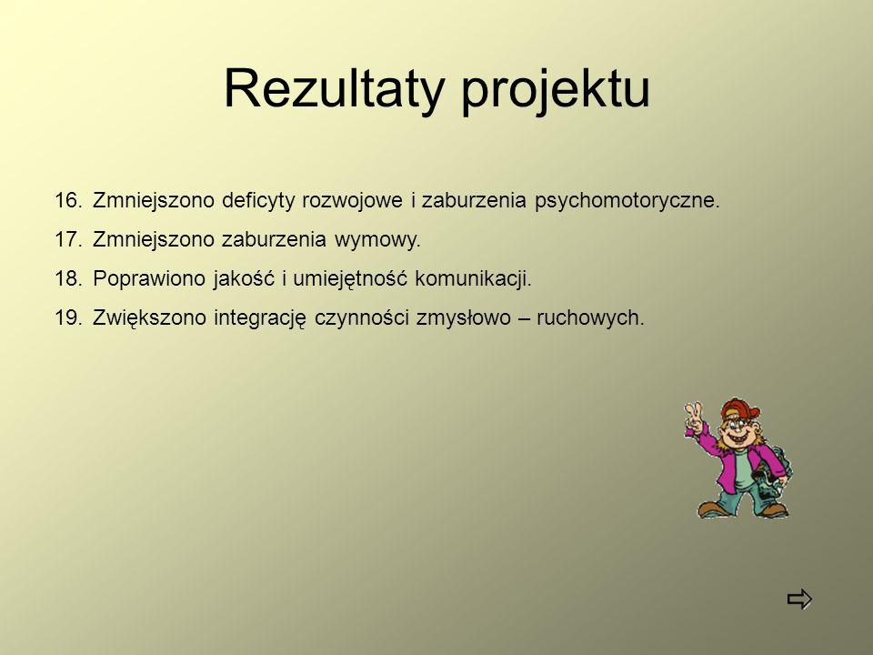 Rezultaty projektu 16.Zmniejszono deficyty rozwojowe i zaburzenia psychomotoryczne.