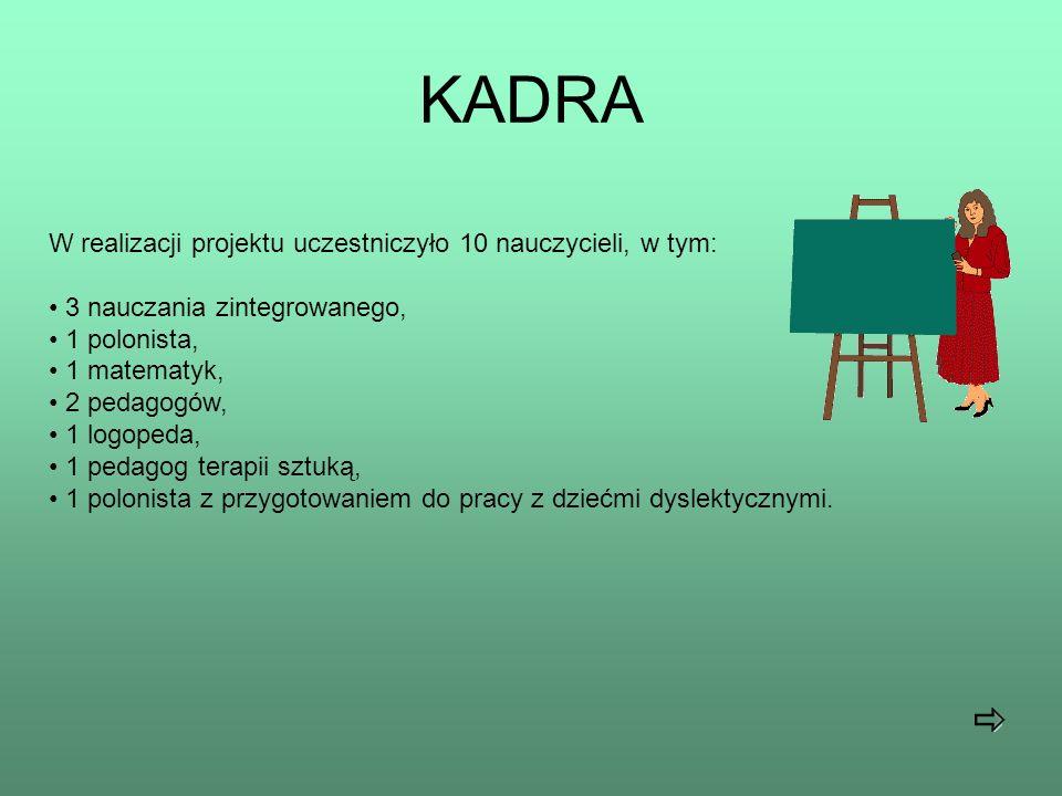 KADRA W realizacji projektu uczestniczyło 10 nauczycieli, w tym: 3 nauczania zintegrowanego, 1 polonista, 1 matematyk, 2 pedagogów, 1 logopeda, 1 pedagog terapii sztuką, 1 polonista z przygotowaniem do pracy z dziećmi dyslektycznymi.