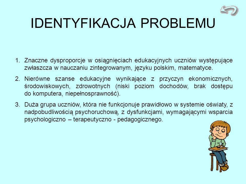 IDENTYFIKACJA PROBLEMU 1.Znaczne dysproporcje w osiągnięciach edukacyjnych uczniów występujące zwłaszcza w nauczaniu zintegrowanym, języku polskim, matematyce.