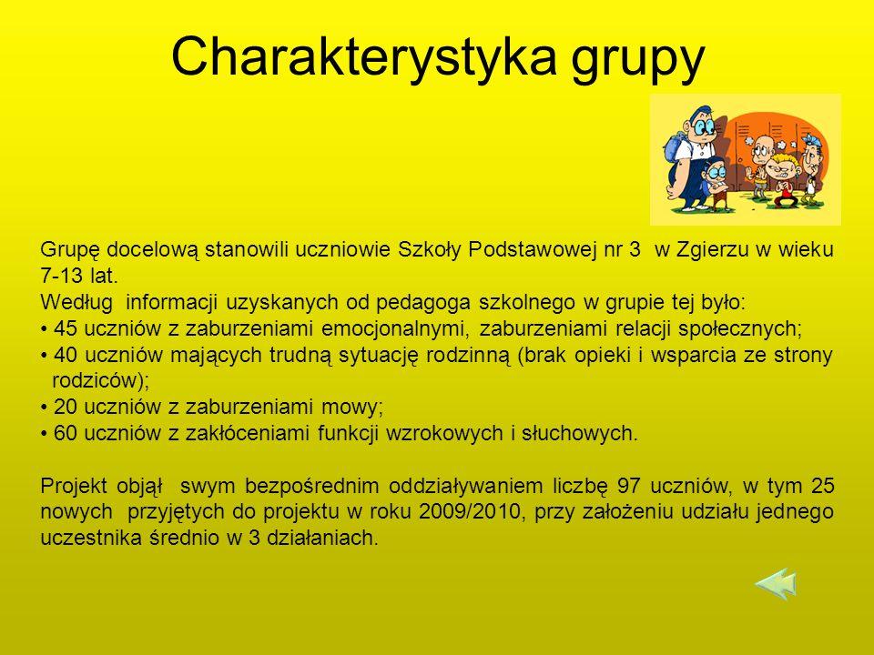 Charakterystyka grupy Grupę docelową stanowili uczniowie Szkoły Podstawowej nr 3 w Zgierzu w wieku 7-13 lat. Według informacji uzyskanych od pedagoga