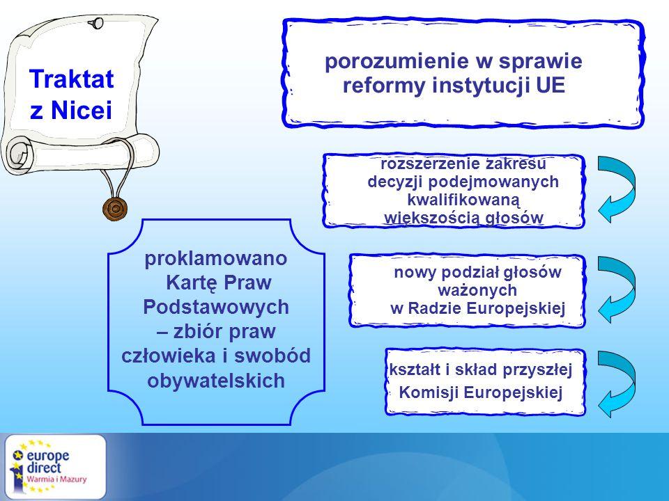 porozumienie w sprawie reformy instytucji UE kształt i skład przyszłej Komisji Europejskiej nowy podział głosów ważonych w Radzie Europejskiej rozszer