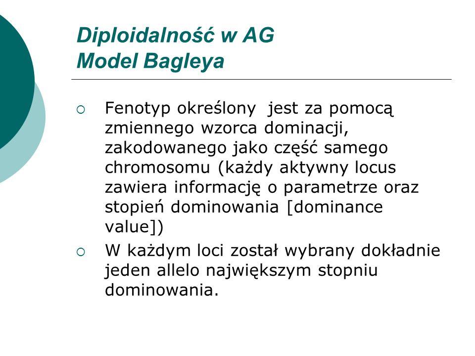 Diploidalność w AG Model Bagleya Fenotyp określony jest za pomocą zmiennego wzorca dominacji, zakodowanego jako część samego chromosomu (każdy aktywny