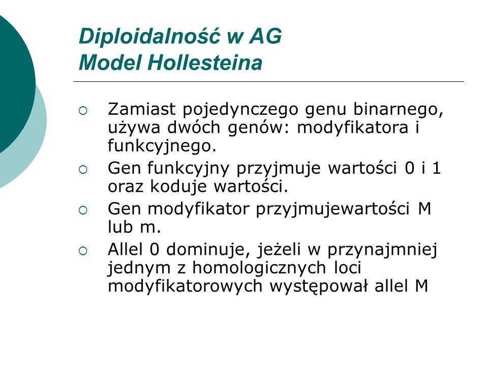 Diploidalność w AG Model Hollesteina Zamiast pojedynczego genu binarnego, używa dwóch genów: modyfikatora i funkcyjnego. Gen funkcyjny przyjmuje warto