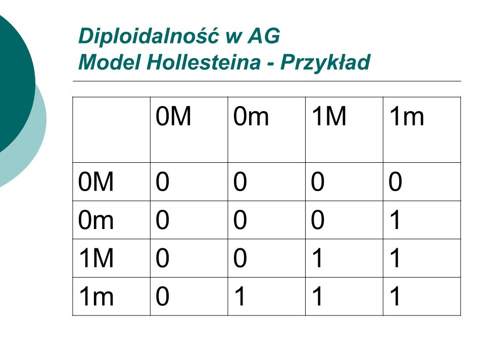 Diploidalność w AG Model Hollesteina – prostsza wersja Chromosom zawiera trzy allele Do kodowania używa się symboli 0, 1 i 2.