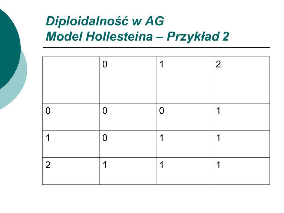 Liczba reprezentantów schematu H Model haploidalny: gdzie: pc – prawdopodobieństwo krzyżowania, pm – prawdopodobieństwo mutacji f(H) – średni wskaźnik przystosowania schematu, f - średni wskaźnik przystosowania populacji, (H) – rozpiętość schematu i o(H) – rząd schematu.