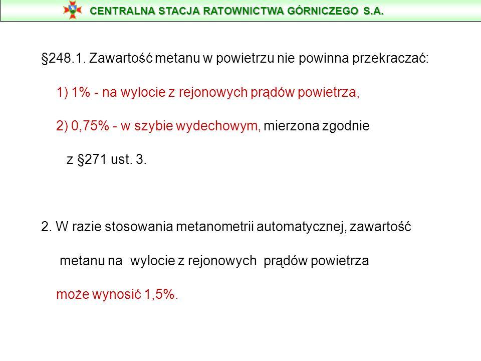 §248.1. Zawartość metanu w powietrzu nie powinna przekraczać: 1) 1% - na wylocie z rejonowych prądów powietrza, 2) 0,75% - w szybie wydechowym, mierzo